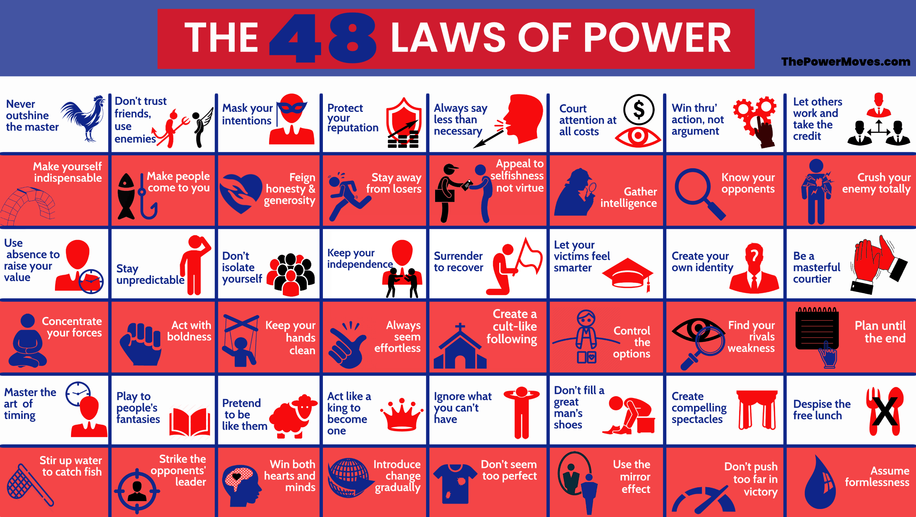 48 laws of power list and summary in infographifc format