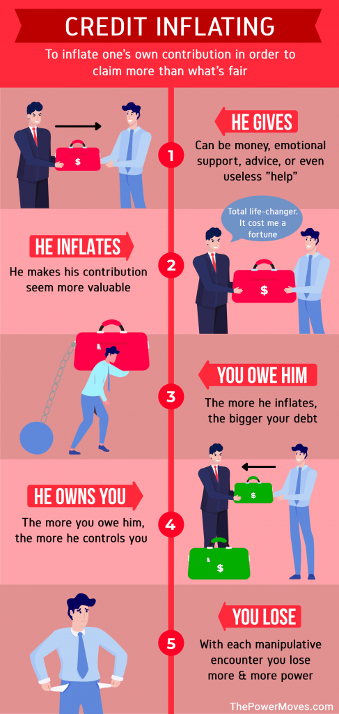 machiavellian social manipulation explained with infographic