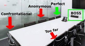 meeting seating strategies