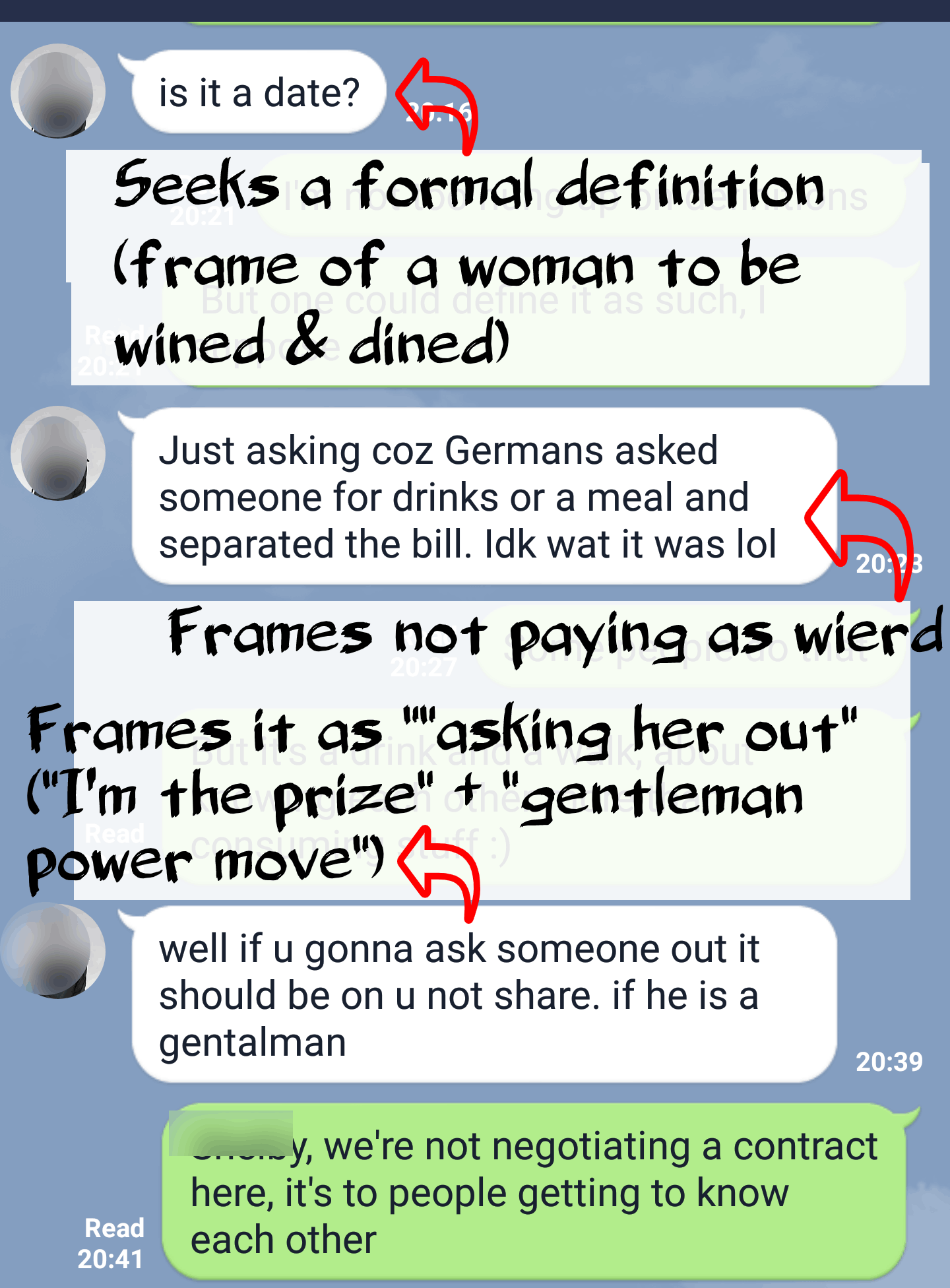text example of game women play