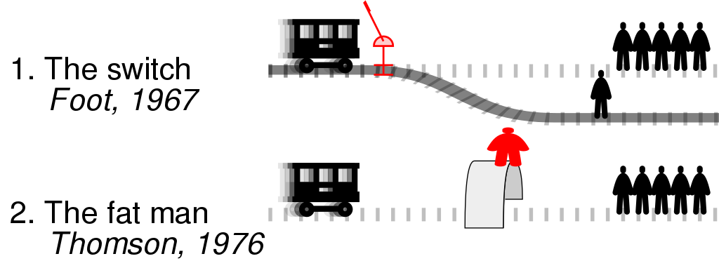 fat man trolley problem