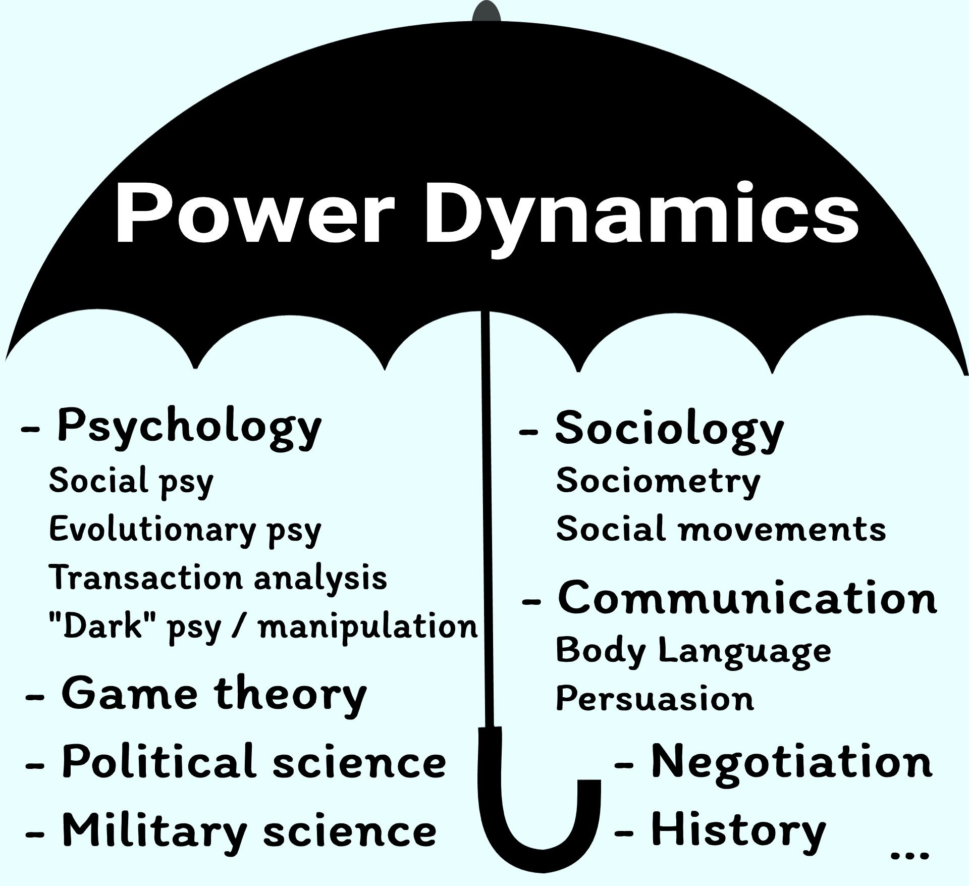 power dynamics disciplines