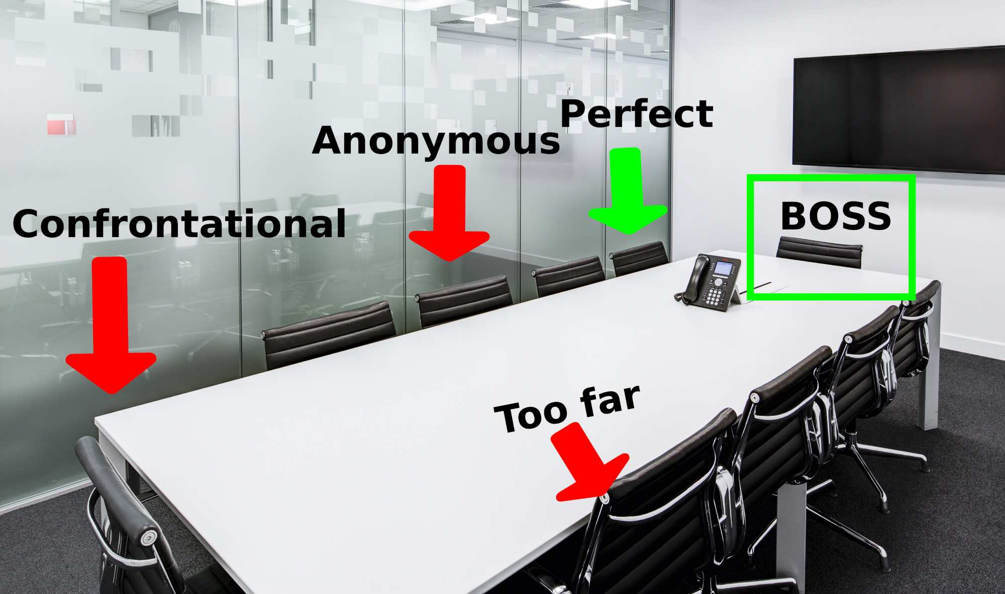 business meeting seating strategy