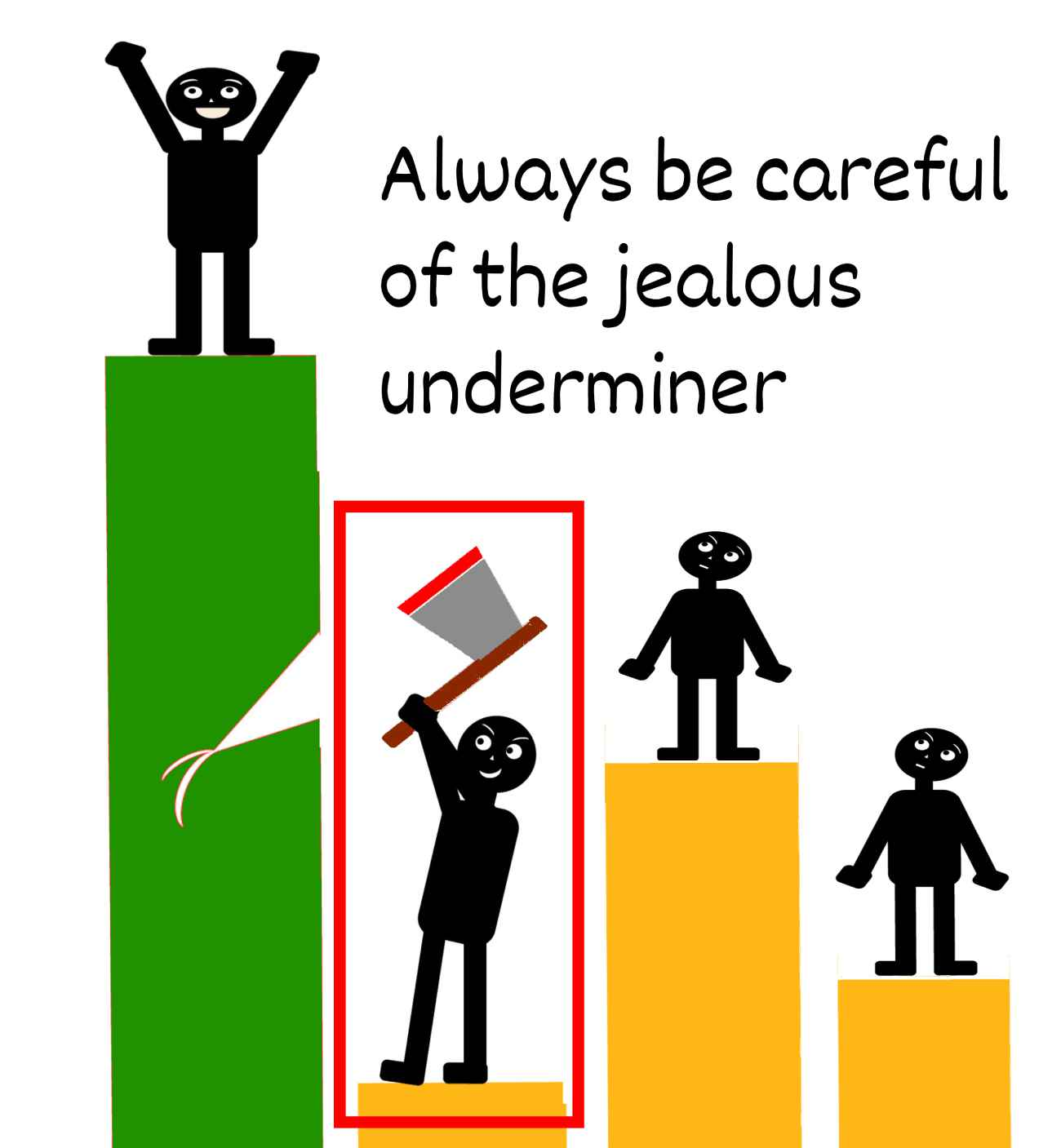 an underminer undermines a winner