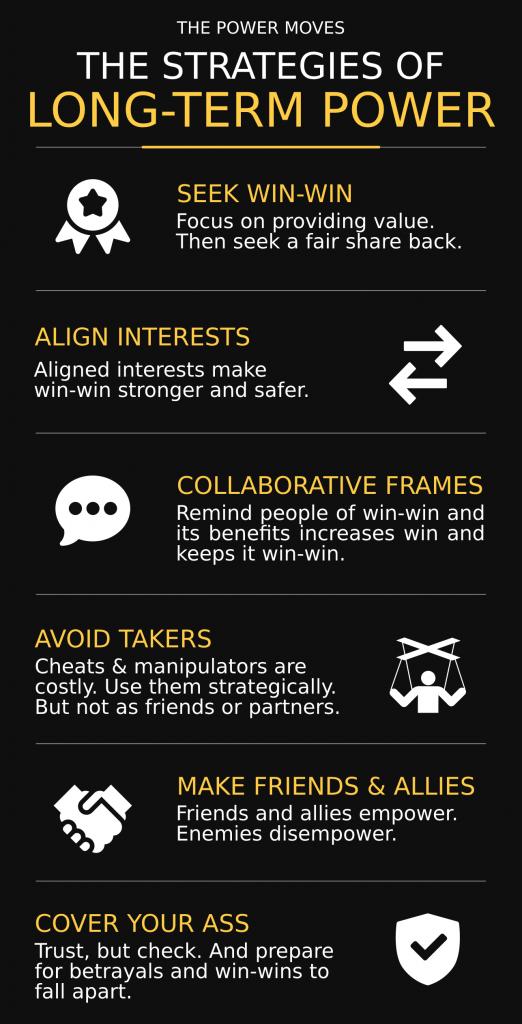 life success strategies