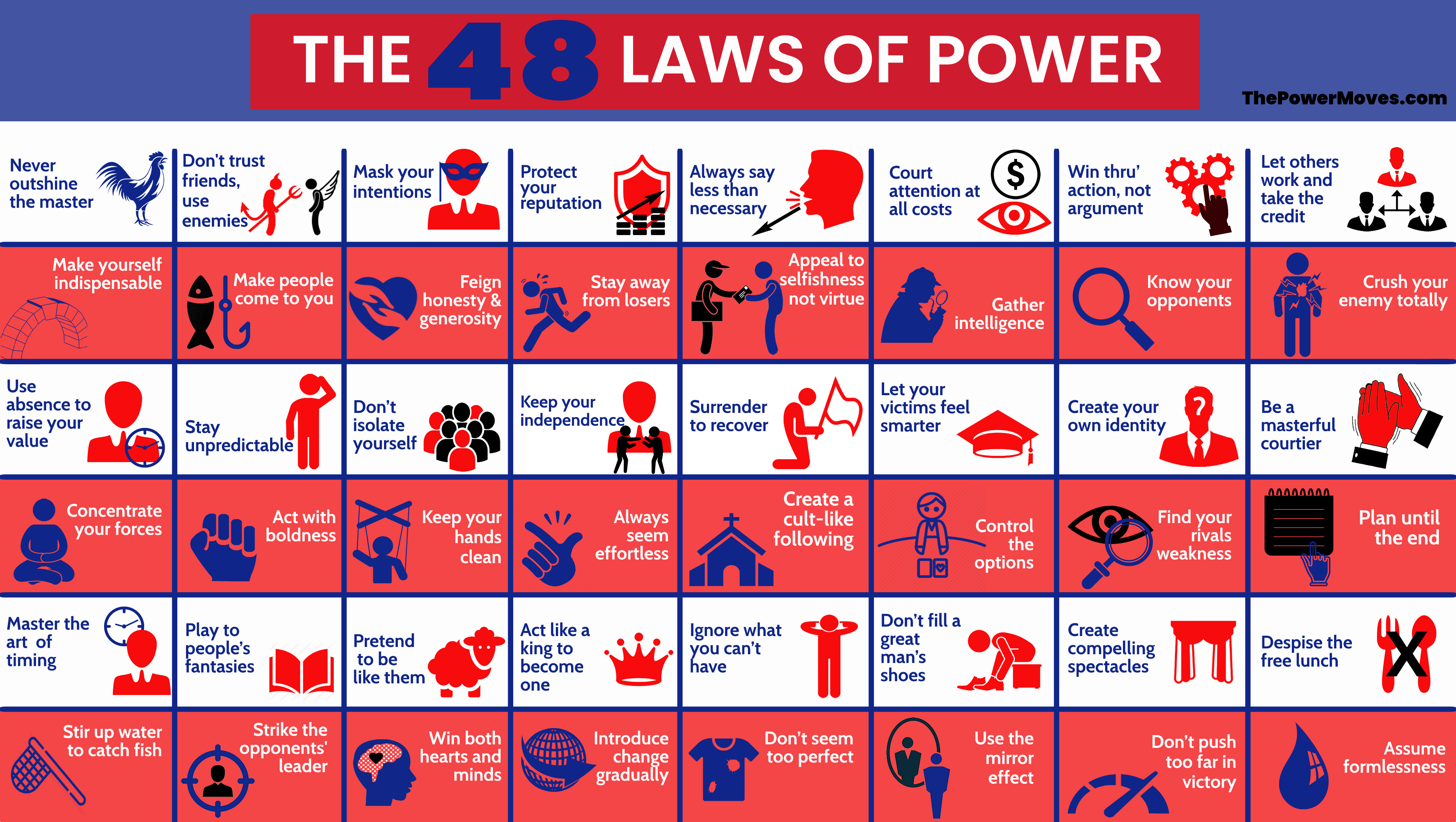 the 48 laws of power infographic